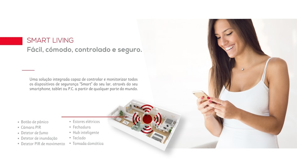 Smart Living, Smart Locks, Fechaduras Digitais, Fechaduras Inteligentes